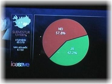 GRÁFICO: resultados en la TV islandesa
