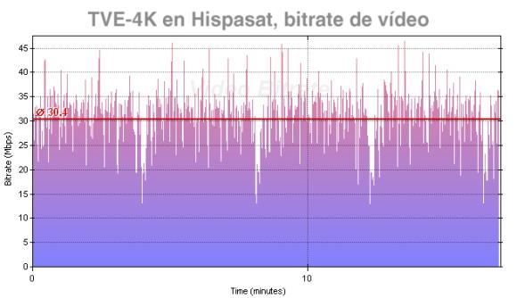 20130309-TVE4K-Bitrate